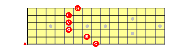 C7 Chord Caged G Shape ver 1