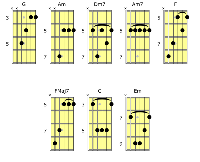 katy perry chords